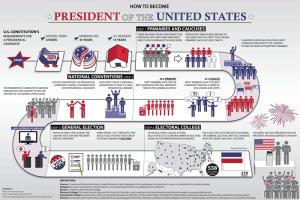 president-poster_0